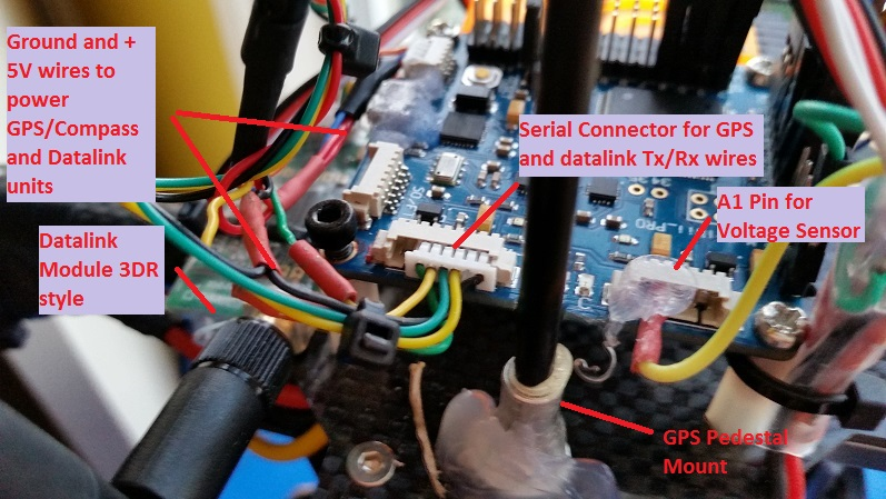 part 1 neo 7m gps and compass combo unit connection and setup on pay attention to position of the black wire when you are connecting the gps cable to the 8 pin serial connector on the flight controller board